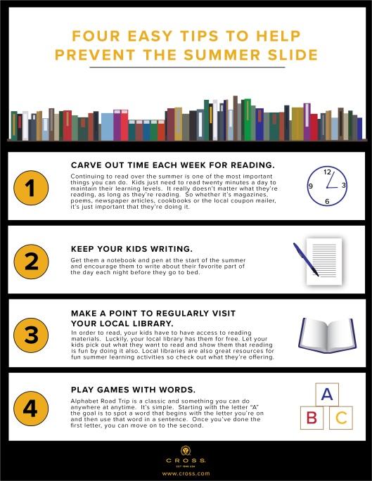 Cross_Summer_Reading_Infographic_June17
